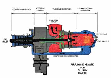 helicopter accessory gearboxes they get no respect helicoptermaintenancemagazine